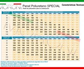 Panel de Poliuretano SPECIAL - Ficha técnica