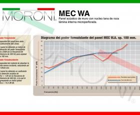 Ficha técnica Panel Acústico MEC WA