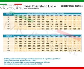 Panel de Poliuretano LISCIO - Ficha Técnica