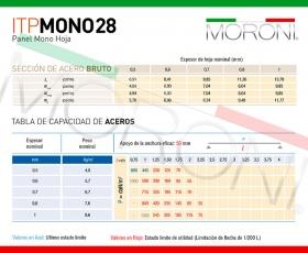 Panel ITP Mono 28 ficha técnica