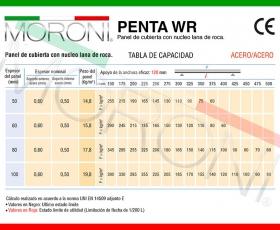 Panel de cubierta lana de roca PENTA WR - Ficha Técnica