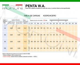 Ficha técnica Panel de Cubierta Acústica PENTA WA